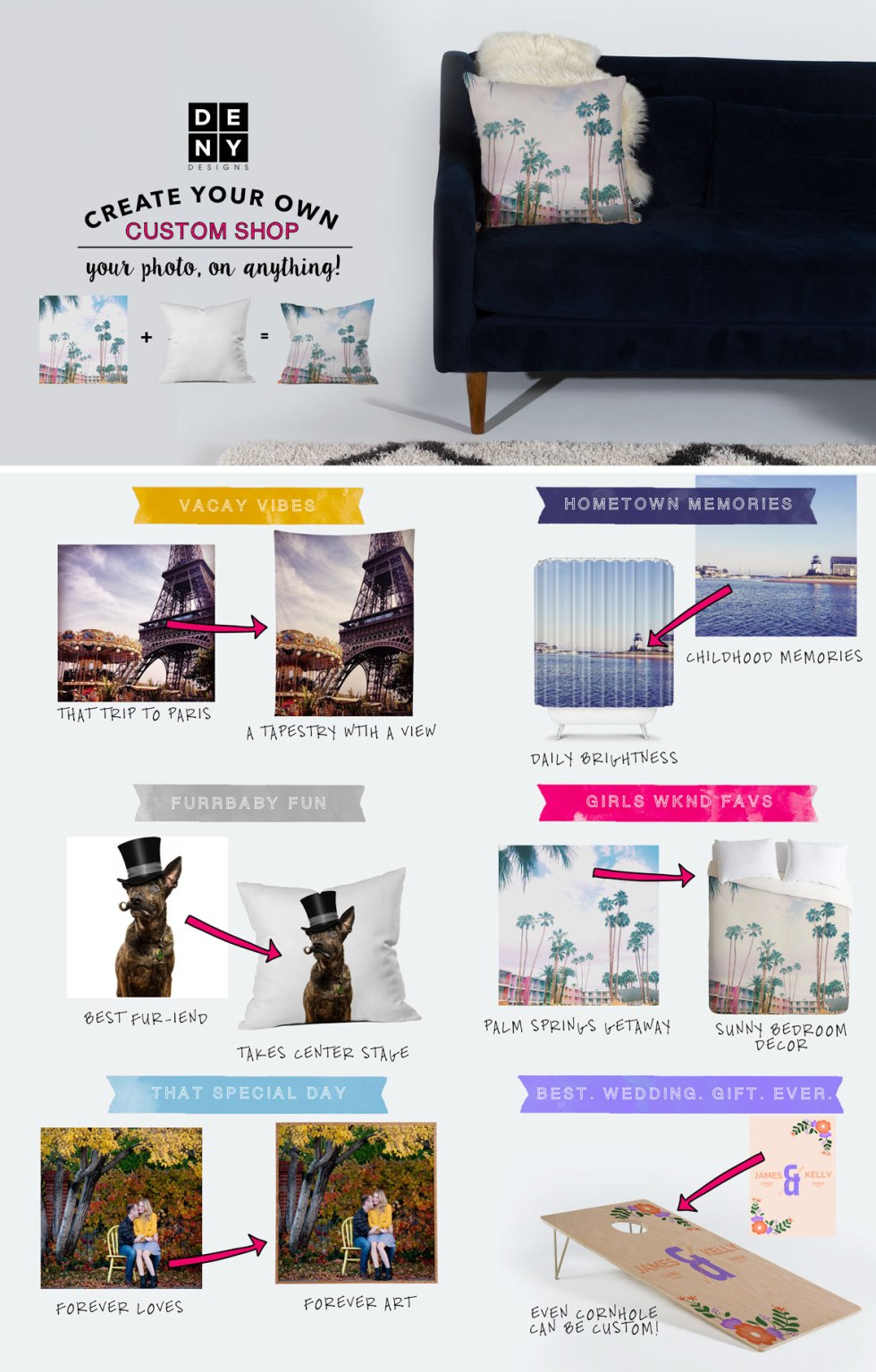 Create Your Own Home Decor Gifts